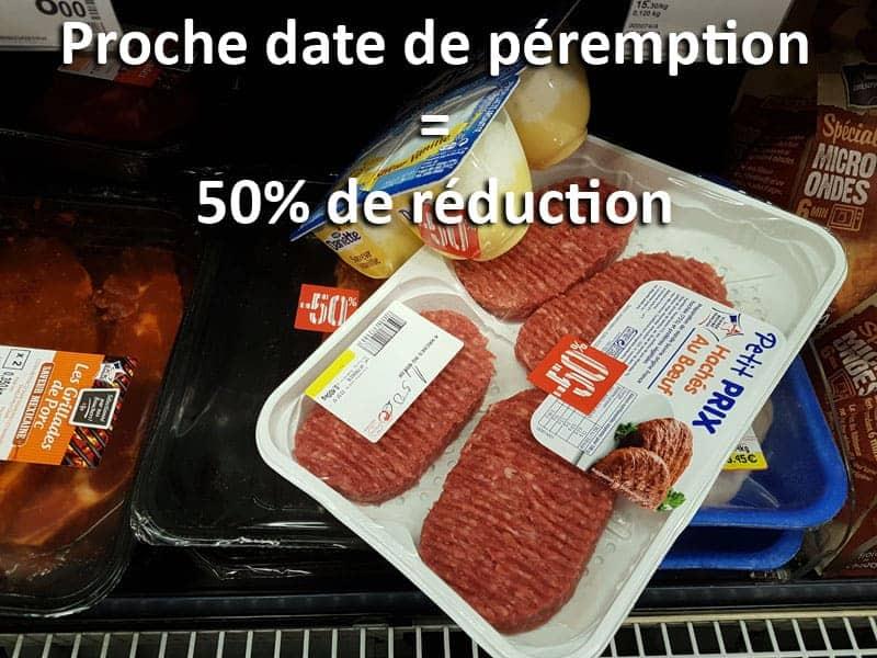 économie courses alimentaires