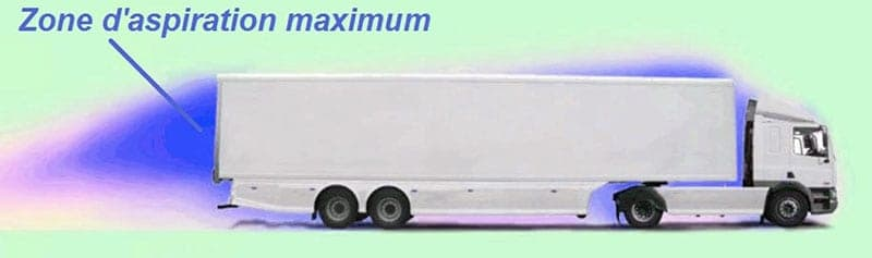 Zone aspiration camion